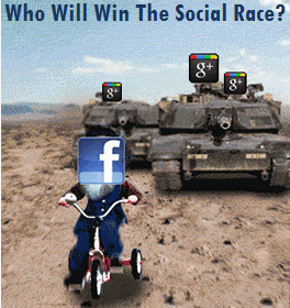 Facebook Vs. Google Plus – Who'll Win The Cold Race?